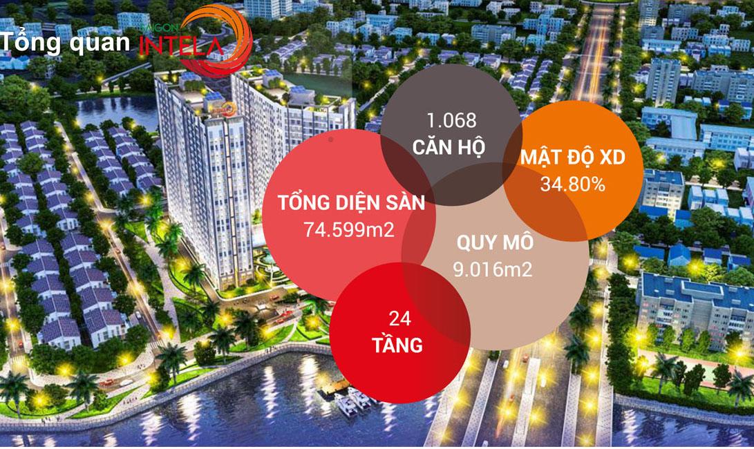 tong-quan-can-ho-opal-city